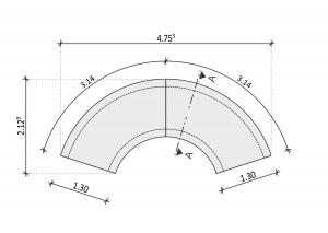 Nova Curve